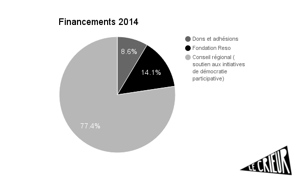 financemet_crieur_2014