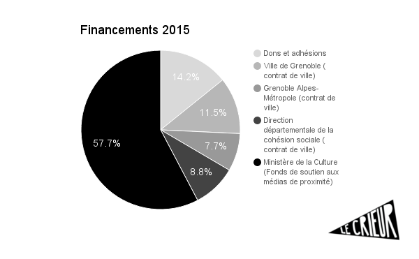 financemet_crieur_2015