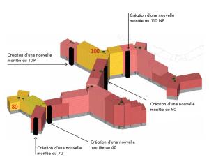 Proposition de segmentation de la copropriété du 60-120 galerie de l'Arlequin, telle que présentée au conseil municipal, avec en jaune les logements privés et en rouge les logements publics. (schéma : Le Crieur de la Villeneuve, base : mairie de Grenoble)