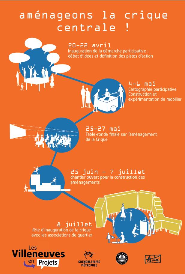 [Crique centrale] Chantier participatif du collectif AIDEC @ Crique centrale